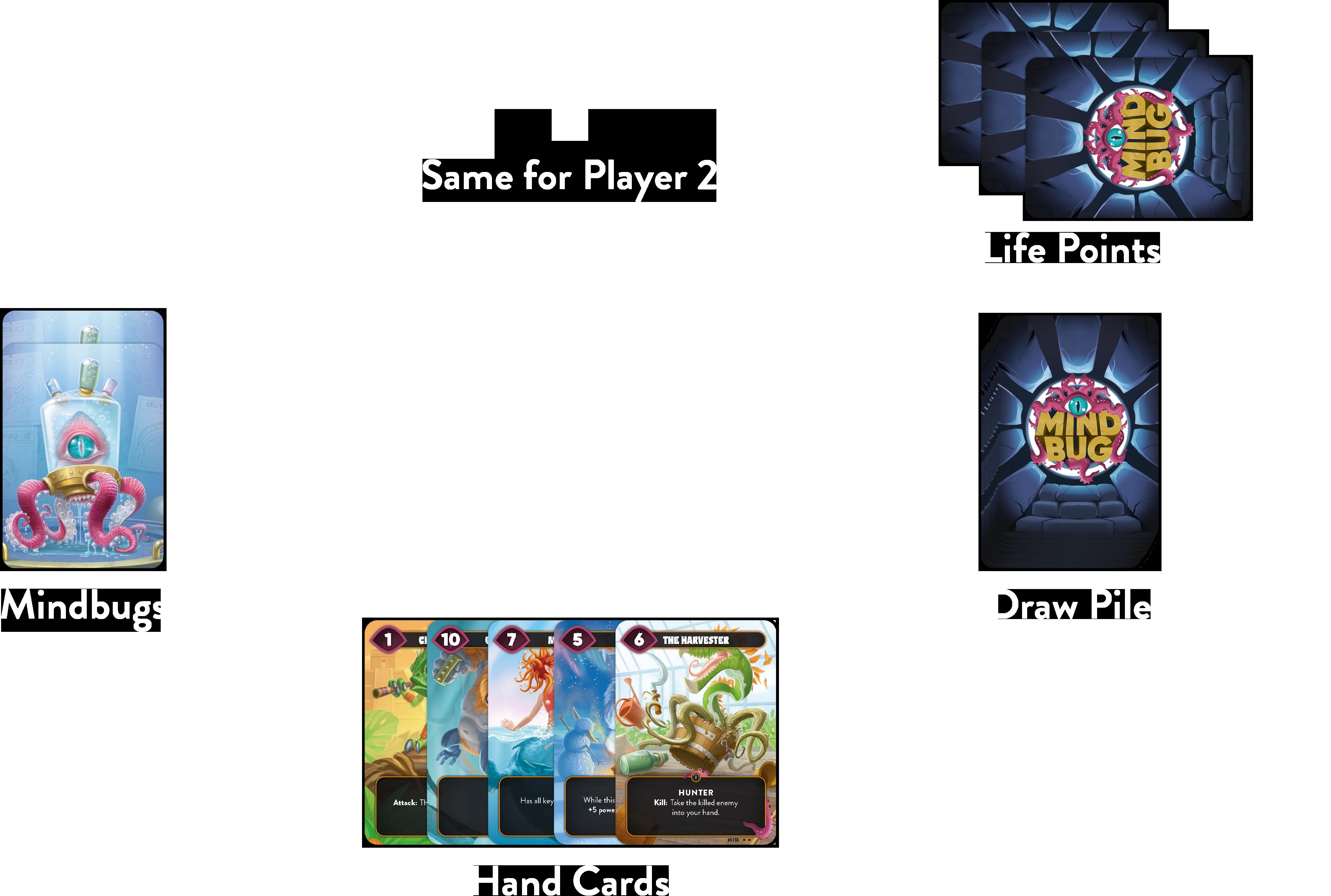 Mindbug Play Area